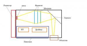 Прикрепленное изображение: Схема.jpg