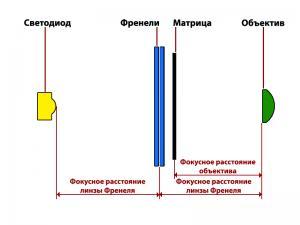 Прикрепленное изображение: схема проектора.jpg