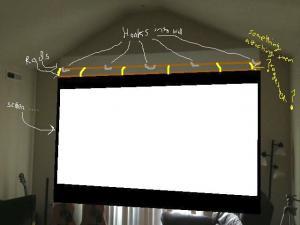 Прикрепленное изображение: attractive-diy-retractable-projector-screen-brain-fart-i-just-had-for-screen-on-ideal-wall.jpg